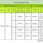 فروش اعتباری ایران خودرو