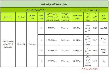 ثبت نام فروش اعتباری ایران خودرو