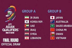 قرعه کشی جام جهانی