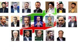 اعلام نهایی نتایج رای اعتماد مجلس به کابینه سیزدهم/ «فاطمیامین» وزیر صمت شد